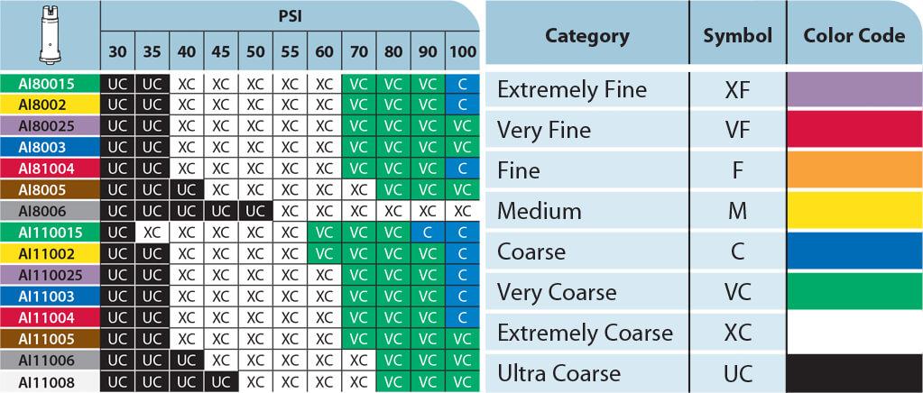 tj-al-induction-flat-drop-size-class-chart.jpg