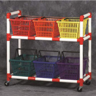 DuraCart Easy Access Basket Cart