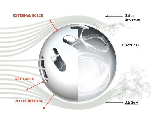 how-it-works-wiffle-ball-pitch.jpg