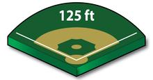 Portable  Baseball Foul Lines
