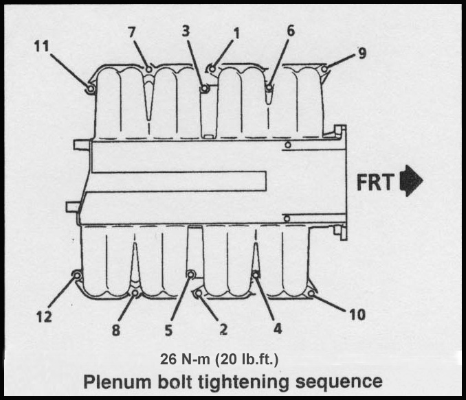 plenumboltsequence.jpg