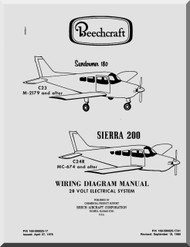 Beechcraft Sundowner 180 C 23 Aircraft Pilot Operating