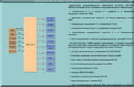Mikoyan Gurevich Mig-29 Aircraft Technical Manual Navigation System ( Russian  Language )