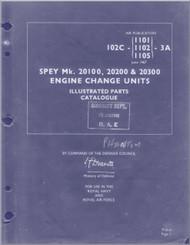 Aircraft Manual Engines