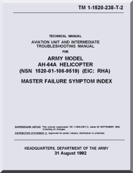 Boeing  Helicopter AH-64 A  Aviation Unit Maintenance  Manual  -1992, TM 1-1520-238-T-2