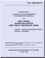 Boeing  Helicopter AH-64 A  Aviation Unit Maintenance  Manual  -1992, TM 1-1520-238-T-5