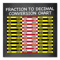 Fraction to Decimal Conversion Chart Indoor Magnet