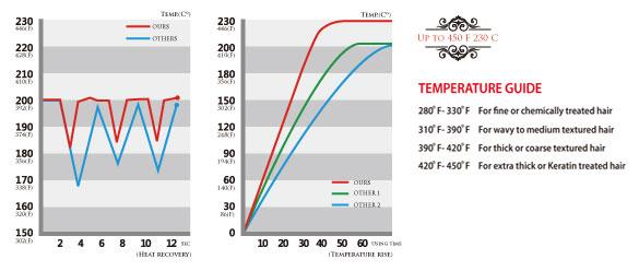 esi450-temperature-panel.jpg