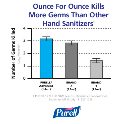 purell-kills-germs.jpg