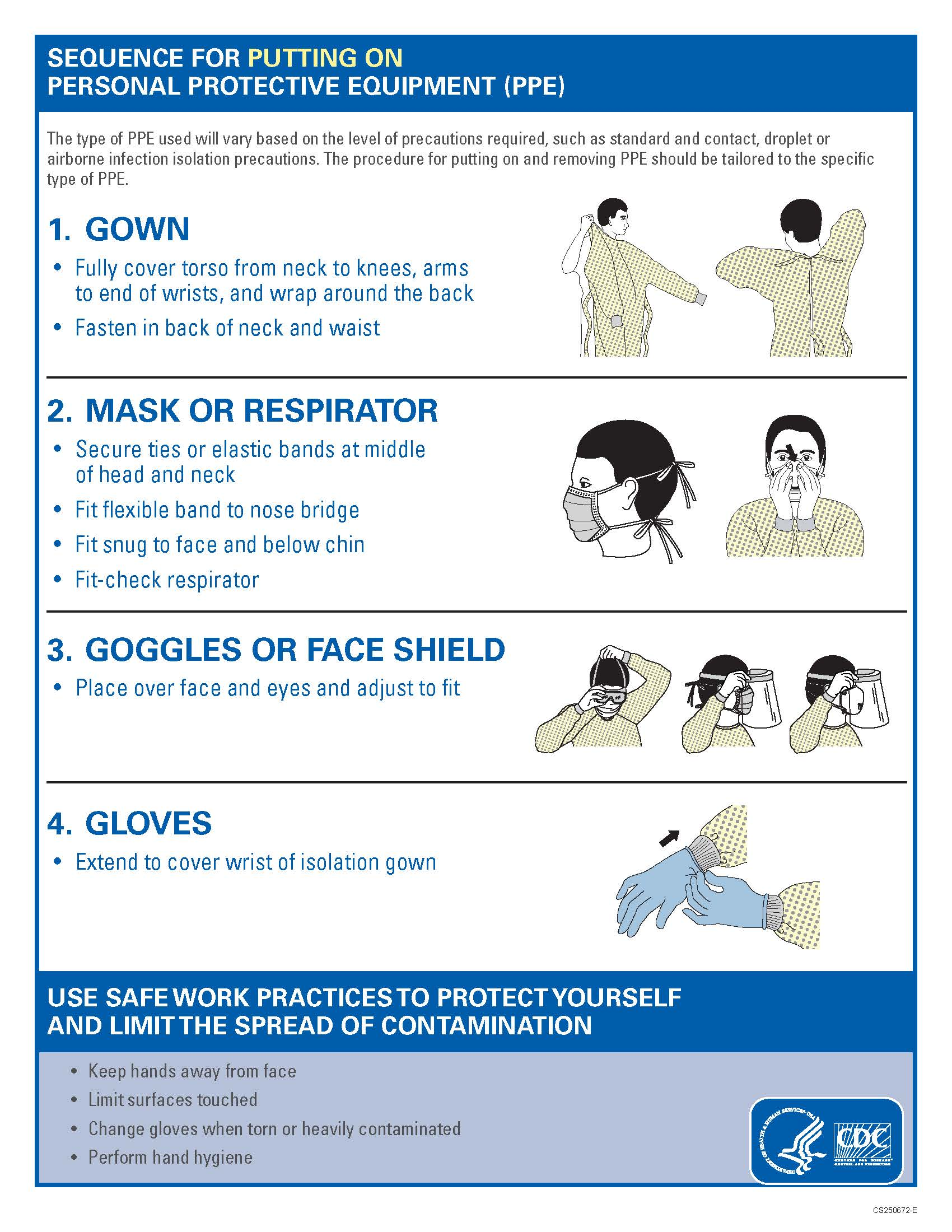 sequence-for-putting-on-personal-protective-equipment-ppe-page-1.original.jpg