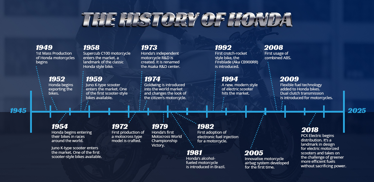 history-of-honda.jpg