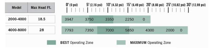 aquascape-pro-chart.png