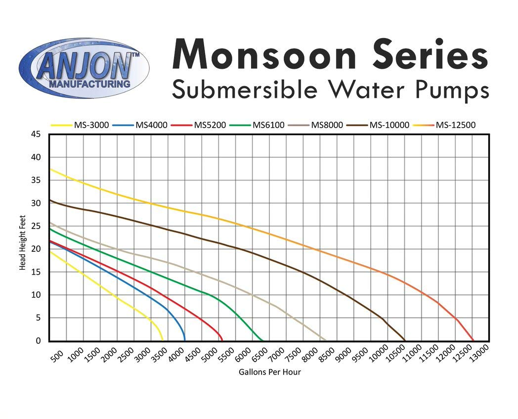 monsoon-flow-chart-g2.jpg