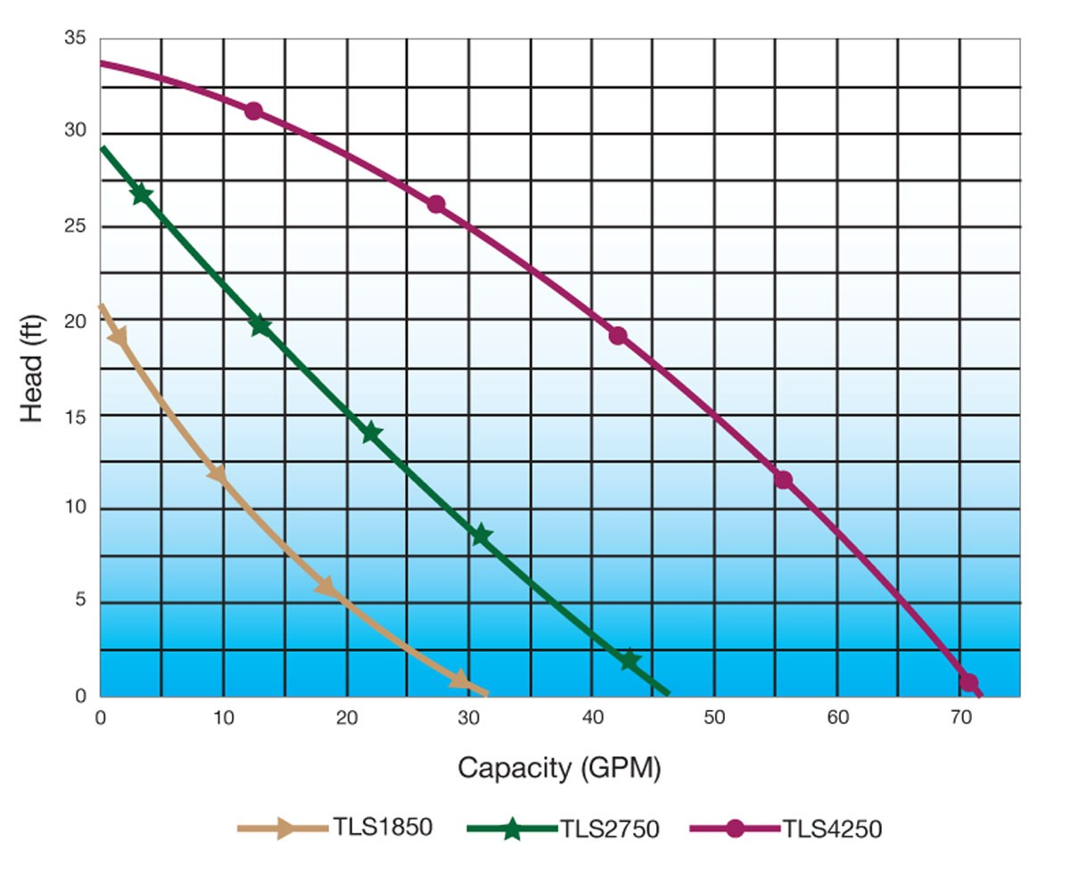 spirit-flow-chart.jpg