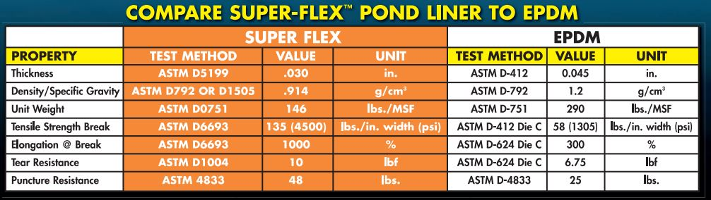 super-flex.jpg