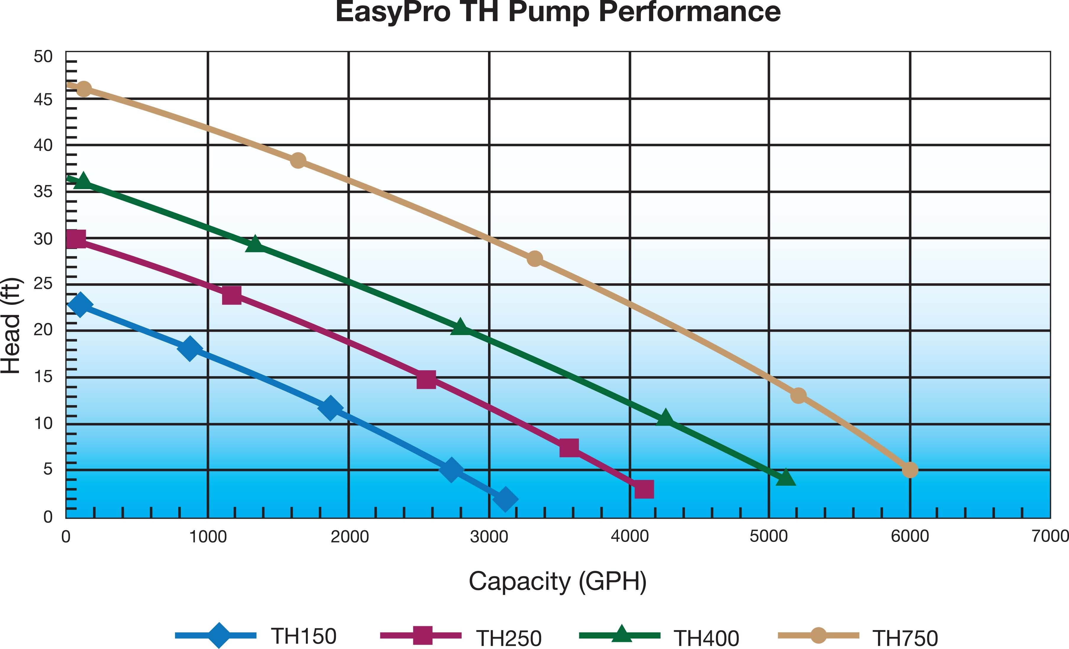 th-easypro-pumps.jpg