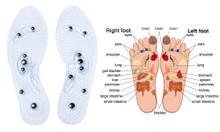 Acupuncture Soles