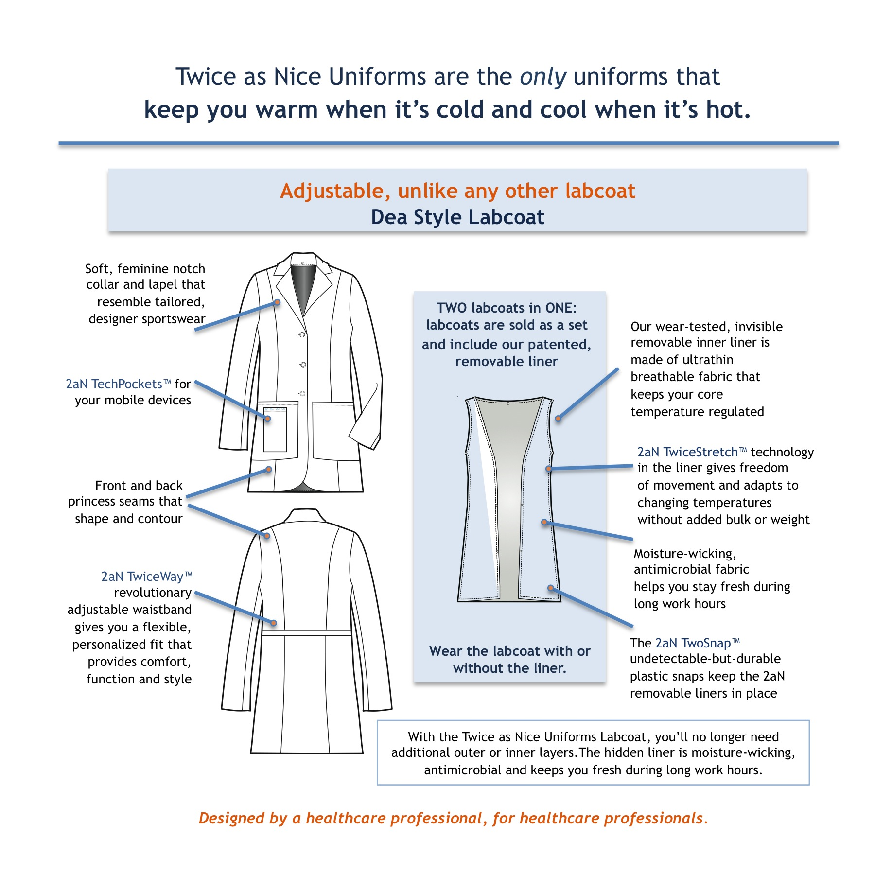 our-labcoat.jpg