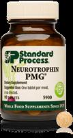 Envy No More / SP Neurotrophin (90)