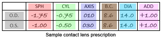 contacts-rx.jpg