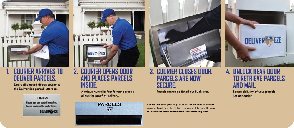 Parcel box letterbox stainless steel - how it works.jpg