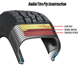 radialconstruction1.jpg
