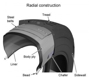 Bias Ply Tires >> Radial Vs Bias Ply Trailer Tires What S The Difference