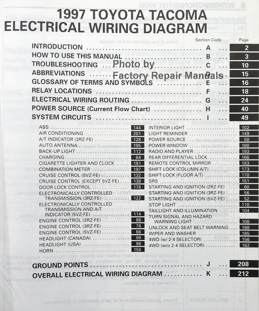 Toyota Taa Electrical Wiring Diagram 1997 Table Of Contents: Electra Omega Wiring Diagram At Eklablog.co