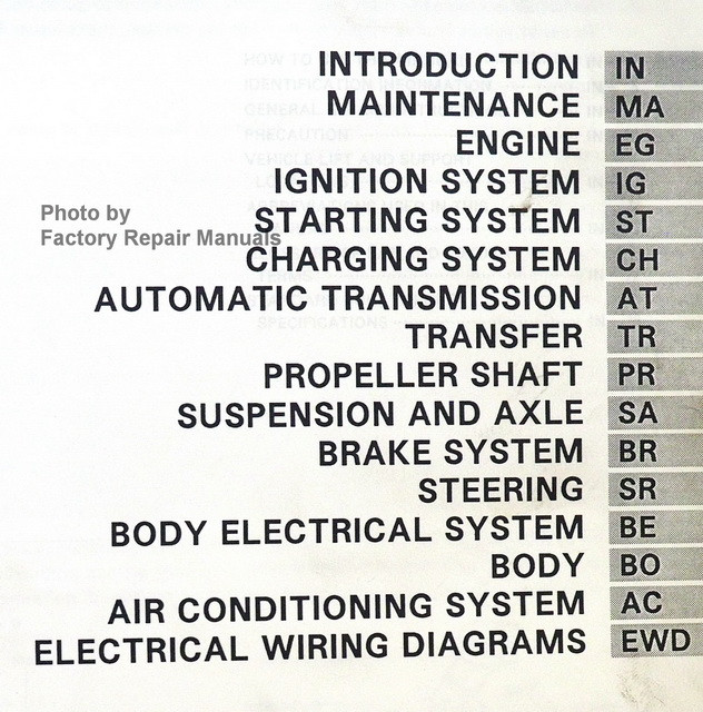 1994 toyota land cruiser factory service manual original shop repair1994 toyota land cruiser repair manual table of contents