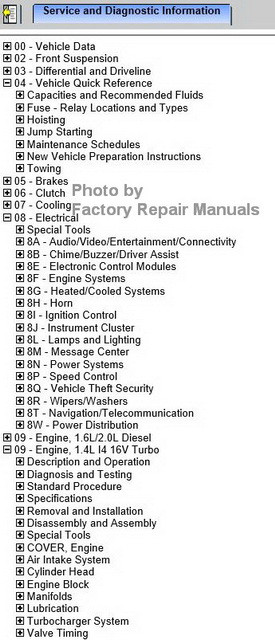 2016 Service Information Jeep Renegade Table of Contents 1