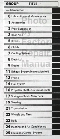 1990 Service Manual D&W 150-350 Ramcharger Table of Contents