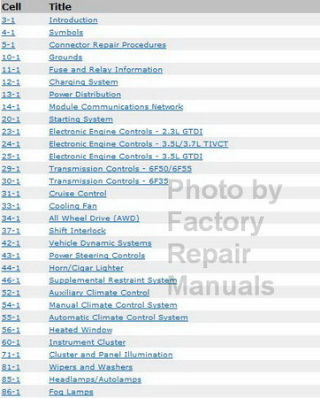 2018 ford explorer and police interceptor wiring diagrams table of  contents 1