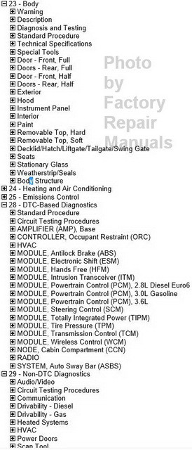 2018 Jeep Wrangler JK Service Manual Table of Contents 3