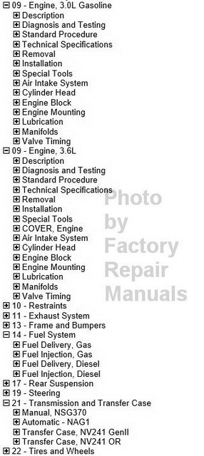 2018 Jeep Wrangler JK Service Manual Table of Contents 2