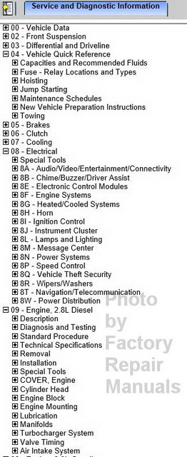 2018 Jeep Wrangler JK Service Manual Table of Contents 1