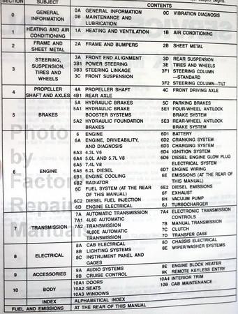 1992 Chevrolet Trucks C/K Models Service Manual Table of Contents