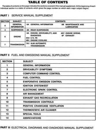1992 Chevrolet Trucks C/K Models Service Manual Supplement Covering Natural Gas Models