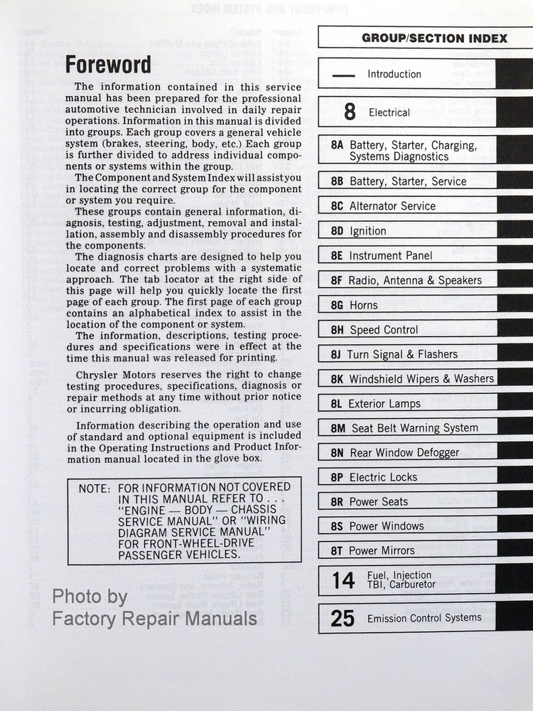 1988 Chrysler Plymouth Dodge FWD Car Fuel & Emissions Service Manual Table of Contents