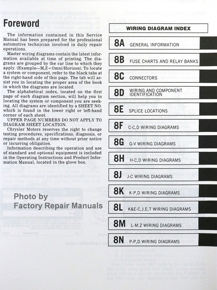 1988 Chrysler Plymouth Dodge FWD Car Wiring Diagrams Table of Contents