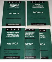 2004 Chrysler Pacifica Service Manual and Diagnostic Procedures Manuals
