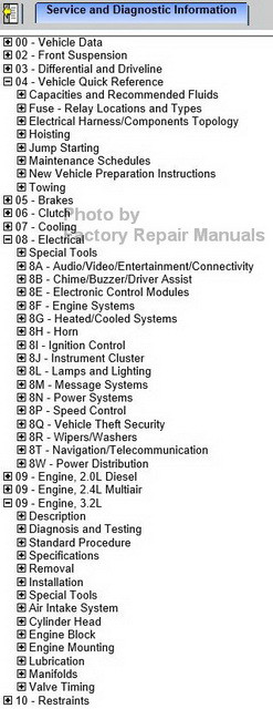 2014 Jeep Cherokee Factory Service Manual CD-ROM Original