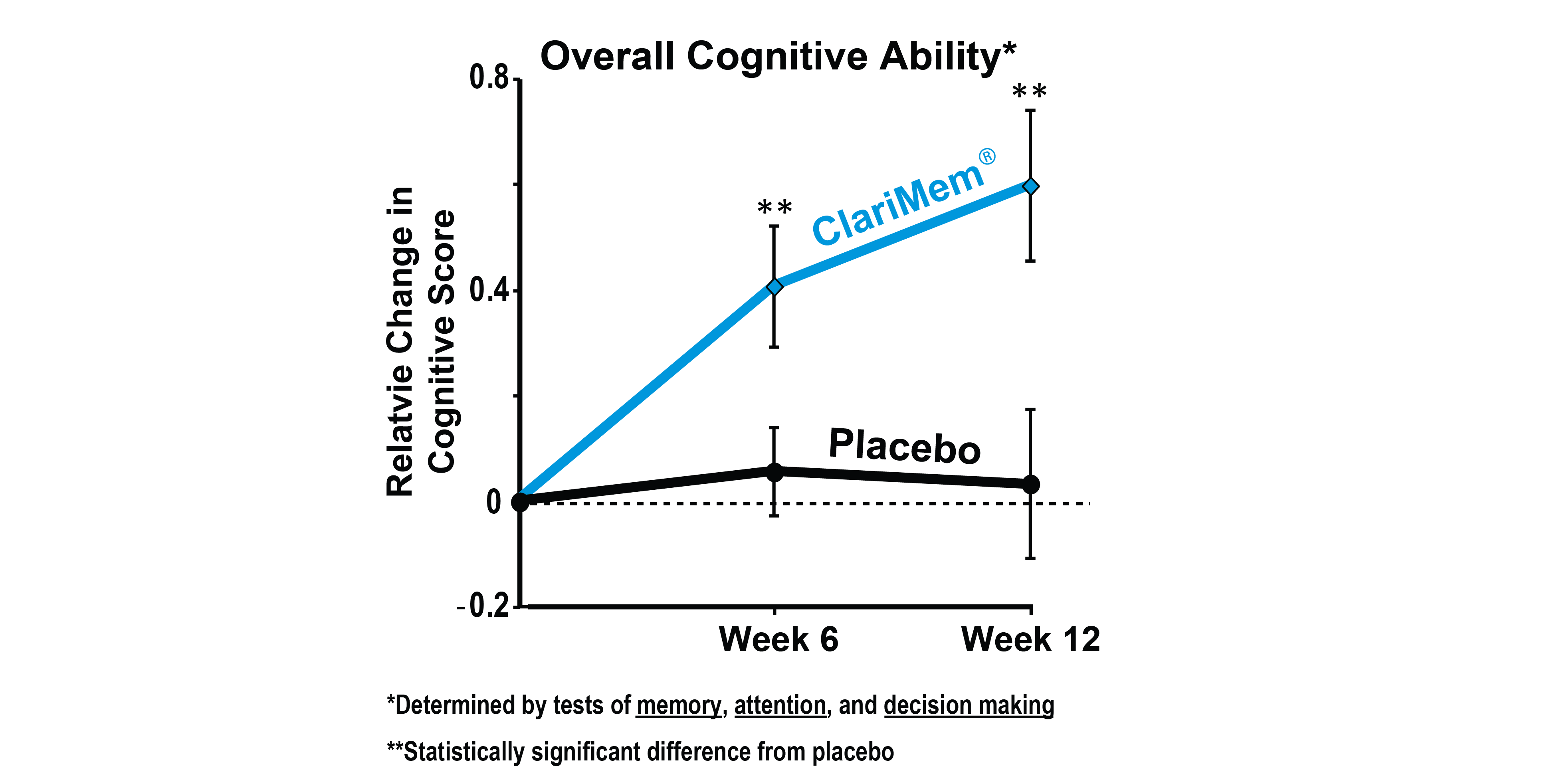 cognitive-ability3.png