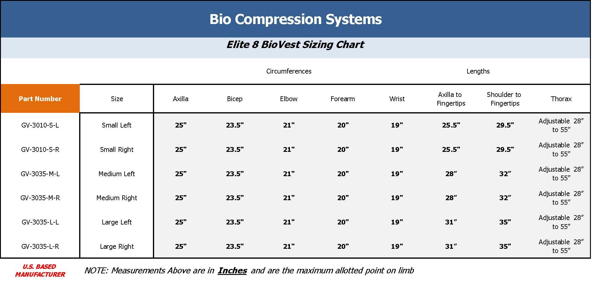 bcs-sizingchart-biovest-in.jpg