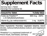 Activated B12 Folate Adaptogen Research