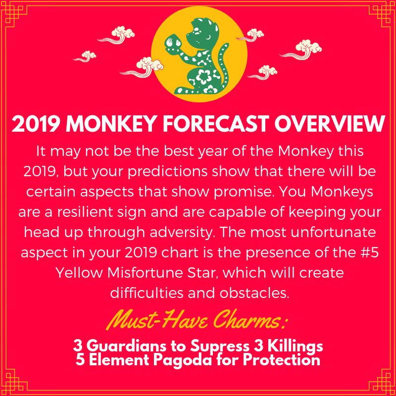 2019-feng-shui-lucky-charms-for-monkey.png