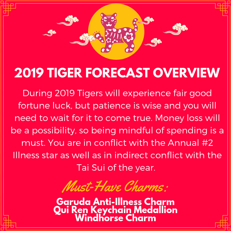 2019-feng-shui-tiger-lucky-charms.png