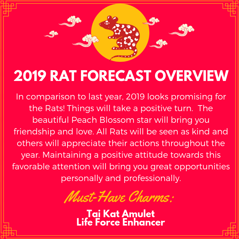 feng-shui-2019-lucky-charms-for-rat..png