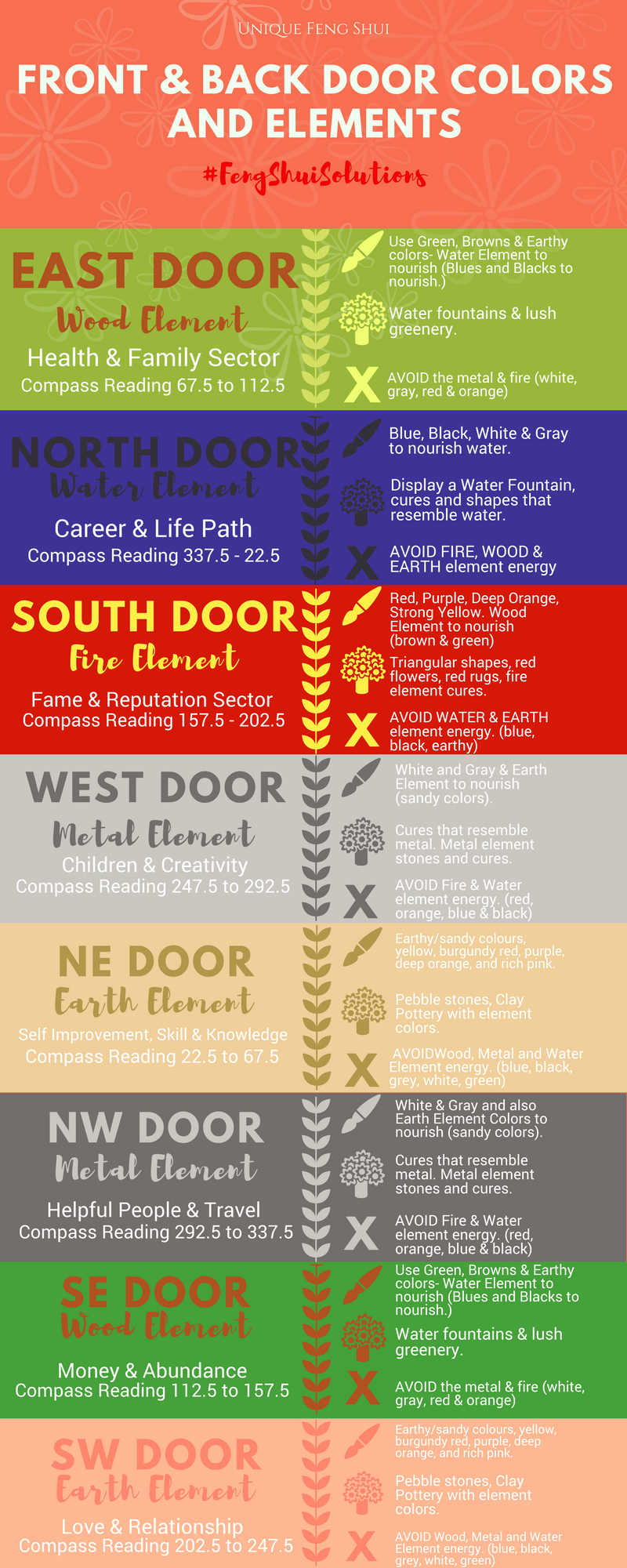 The feng shui of front back doors colors location - Feng shui exterior house paint colors ...