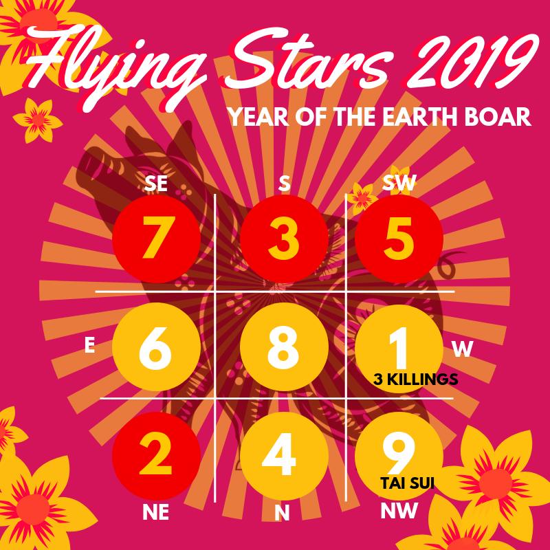 flying-stars-2019-chart.original.png