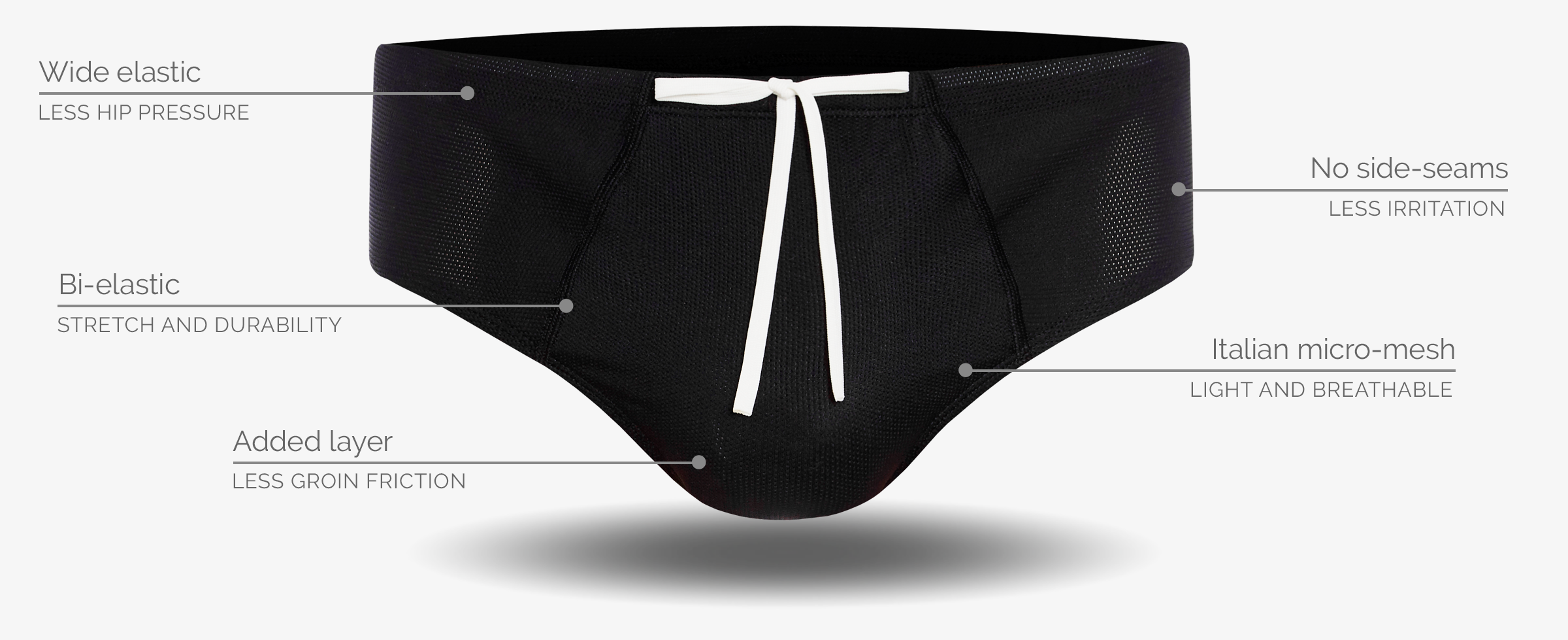 Men's technical sports underwear / briefs